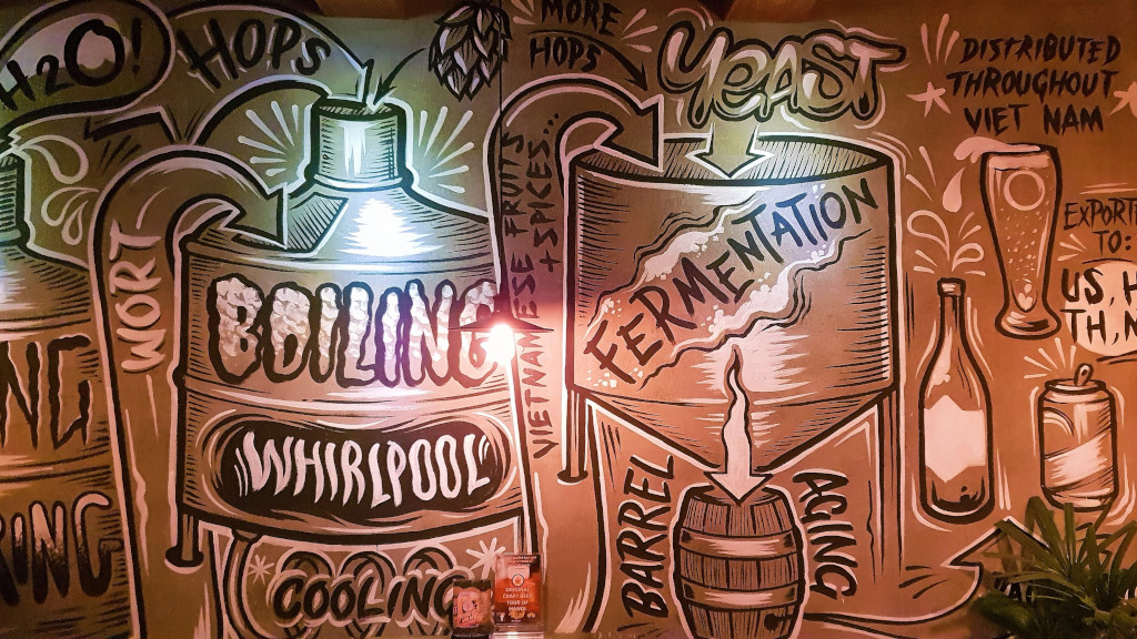Graphics mounted on the wall at Pasteur Street Brewing Hanoi